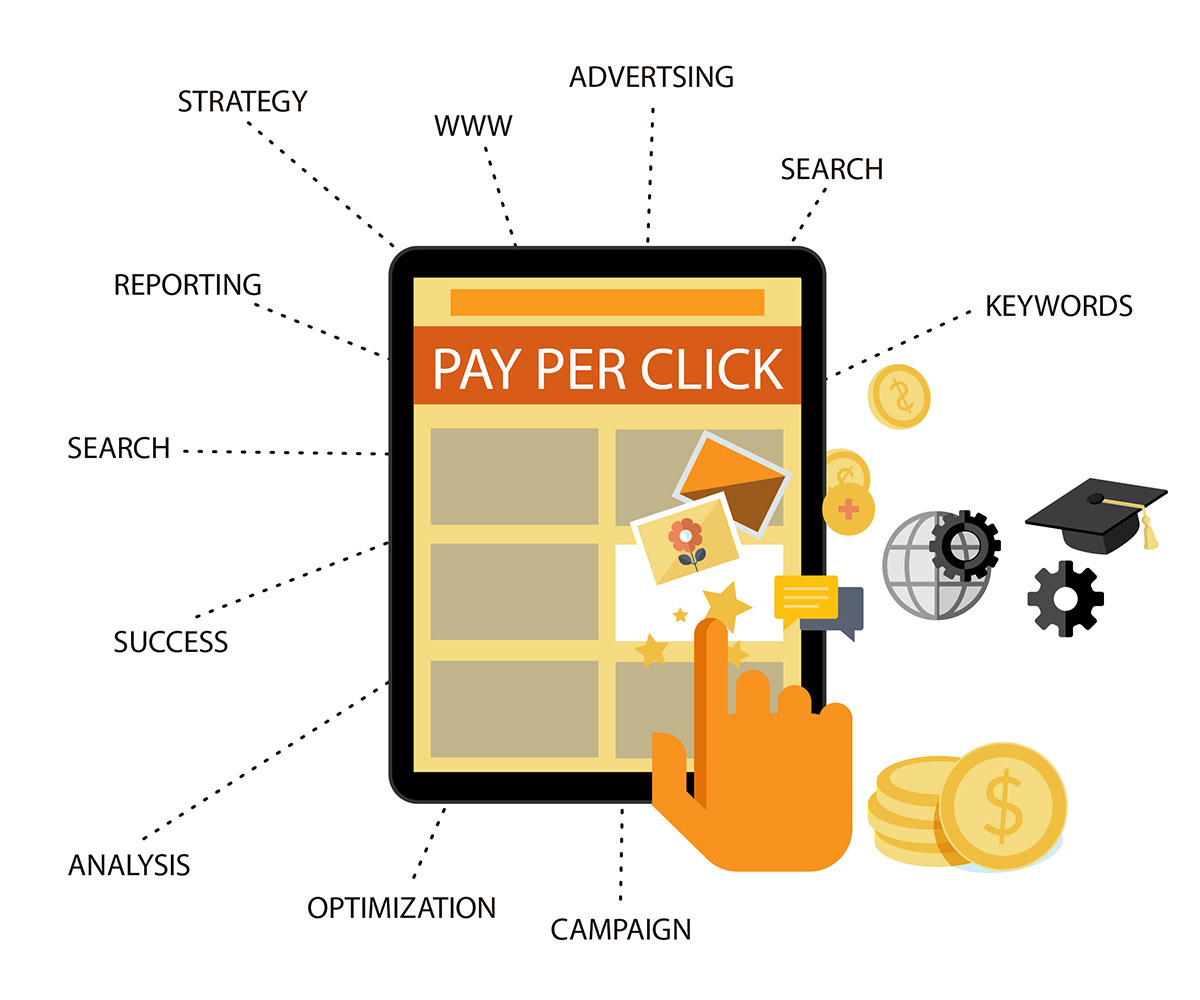 PPC Campaign Management and Advertising Company Delhi